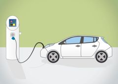​Electric car on leasing: execution without charges ​Electric car on leasing: execution without charges